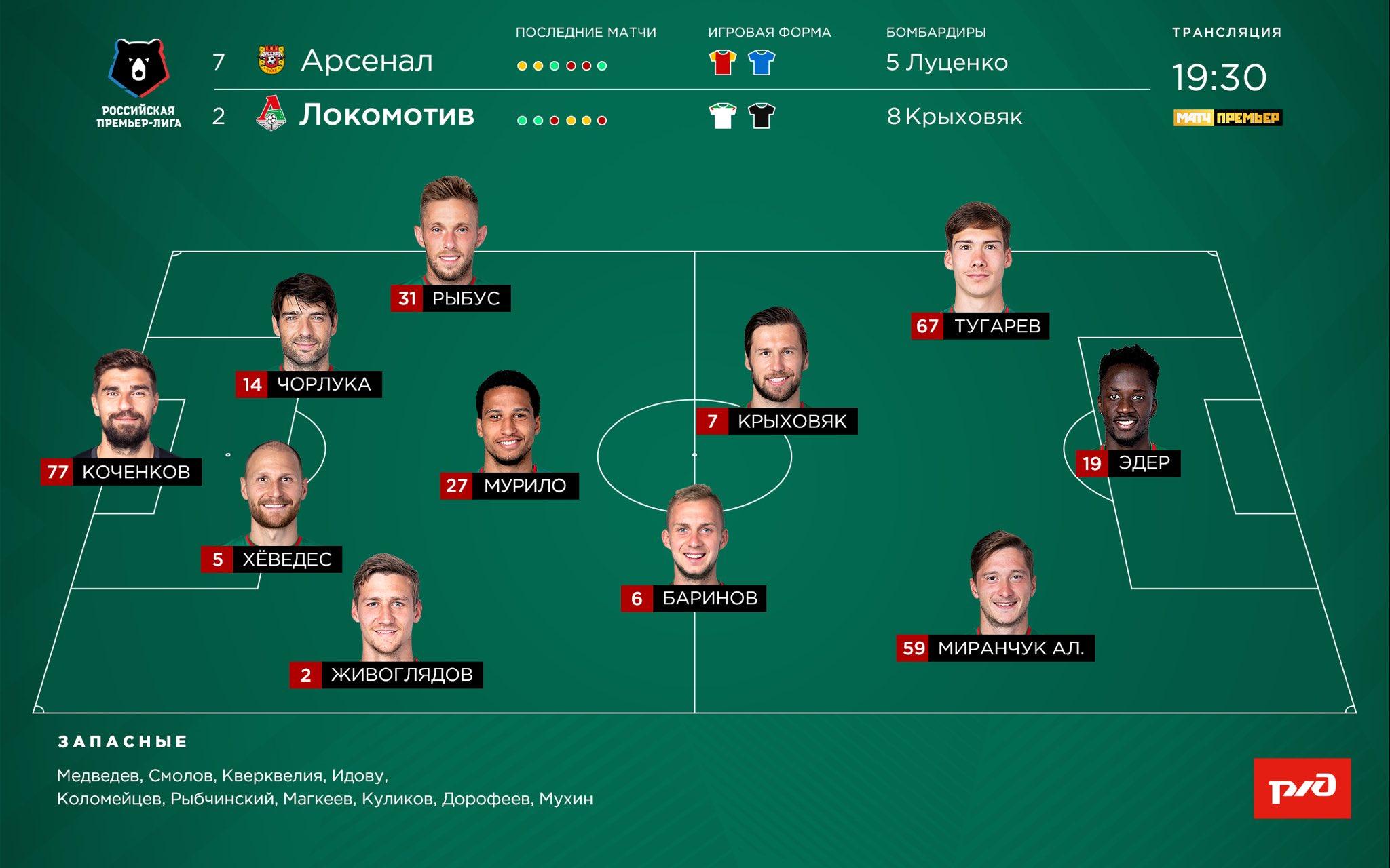 Арсенал (Тула) - Локомотив (Москва) 4:0. Нажмите, чтобы посмотреть истинный размер рисунка