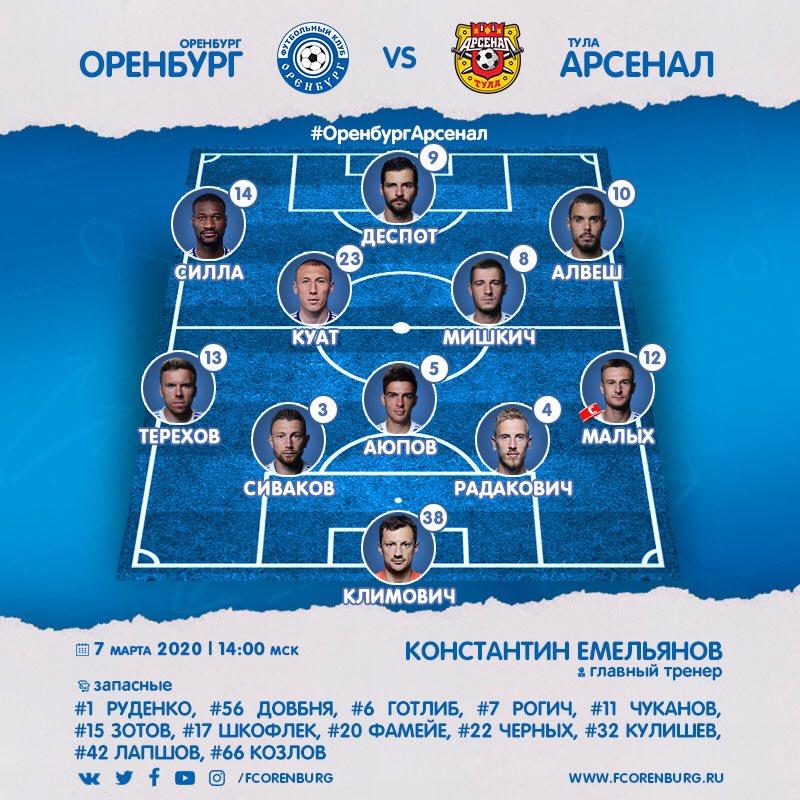 Оренбург (Оренбург) - Арсенал (Тула) 2:0
