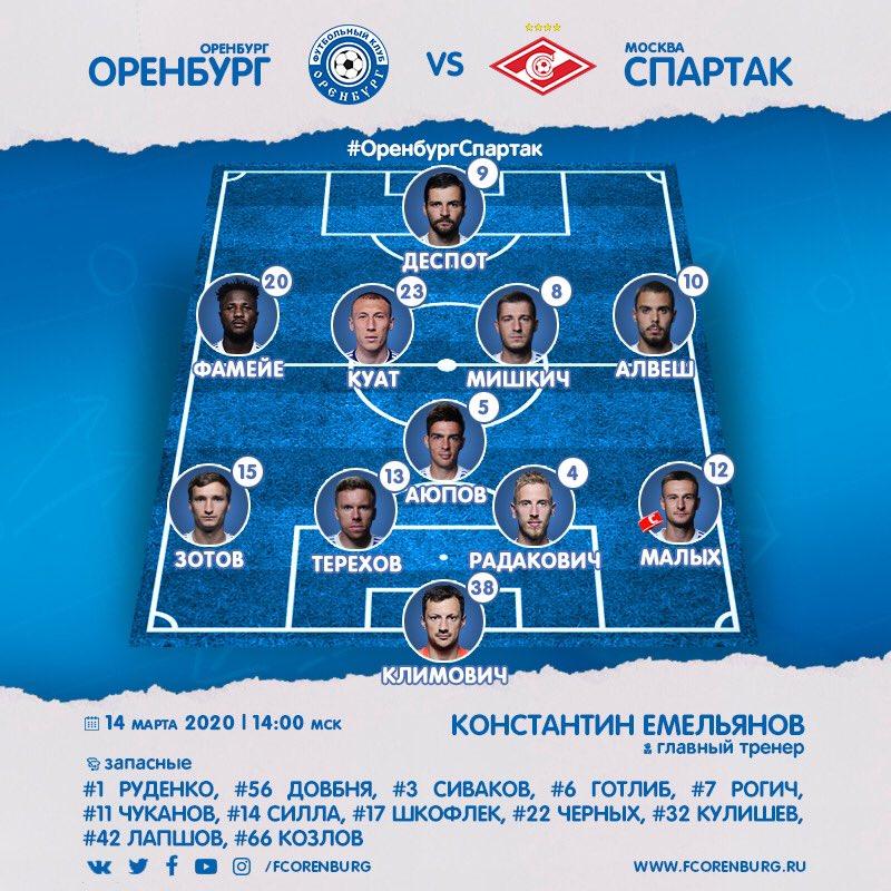 Оренбург (Оренбург) - Спартак (Москва) 1:3