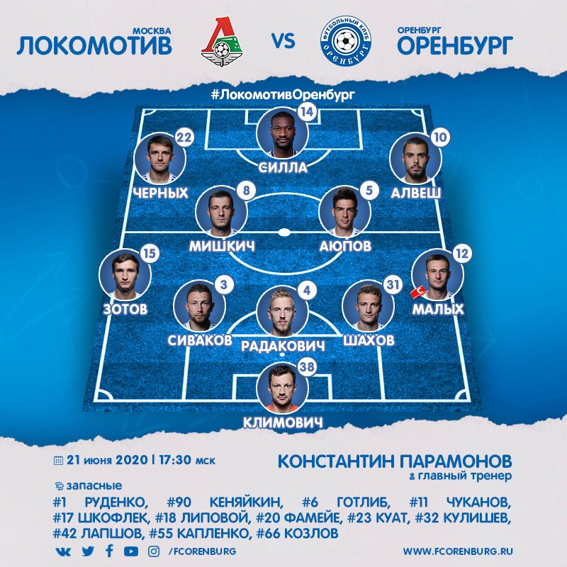 Локомотив (Москва) - Оренбург (Оренбург) 1:0
