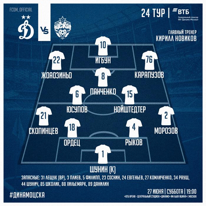Динамо (Москва) - ЦСКА (Москва) 0:0