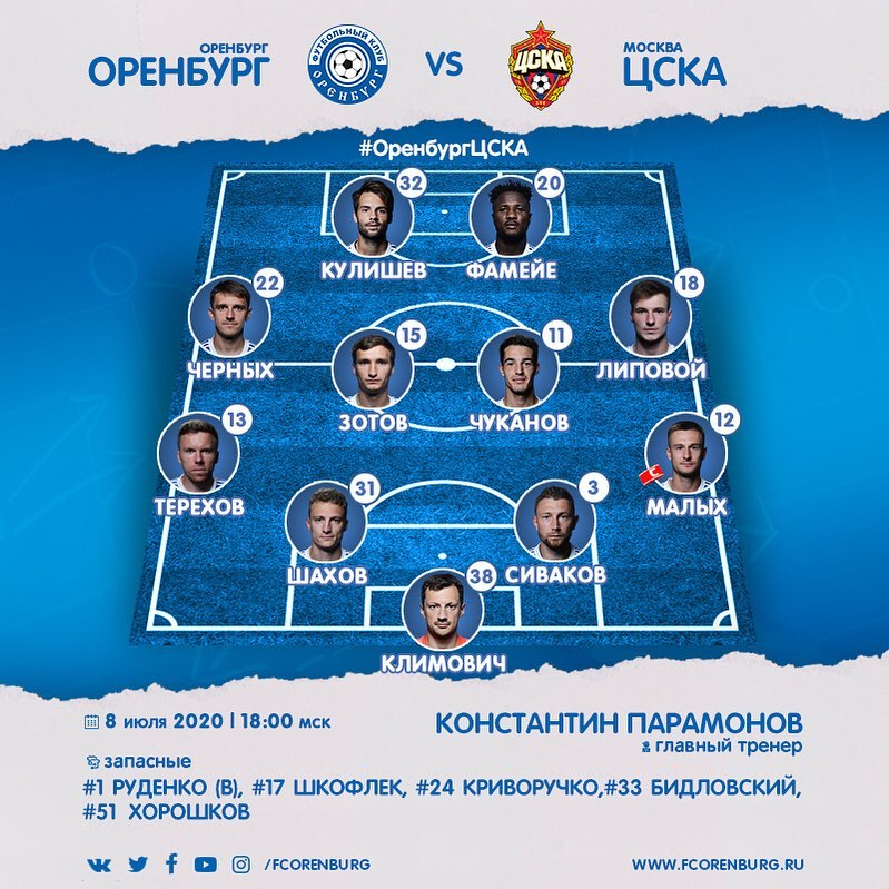 Оренбург (Оренбург) - ЦСКА (Москва) 0:4