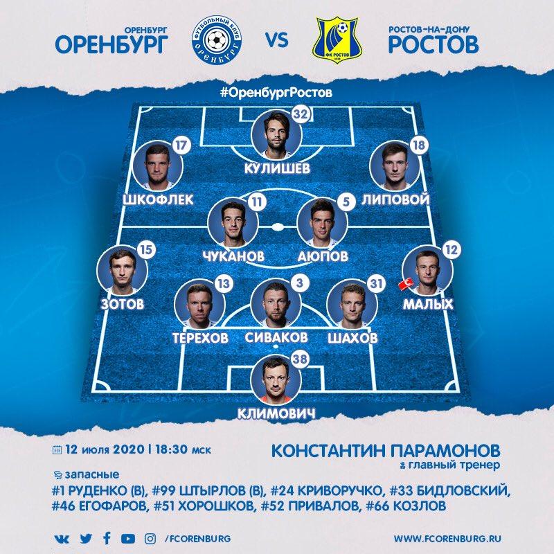 Оренбург (Оренбург) - Ростов (Ростов-на-Дону) 0:0