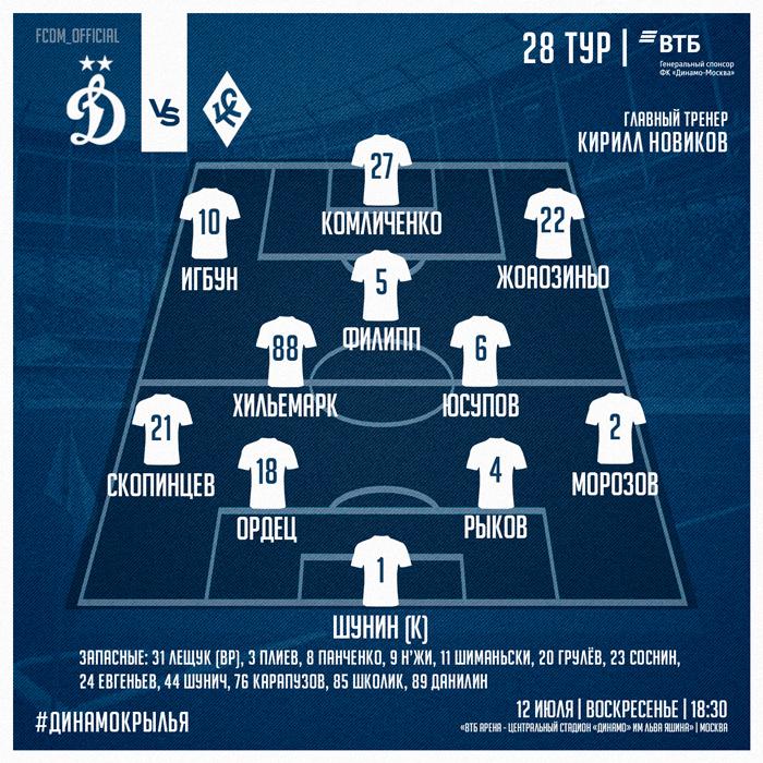 Динамо (Москва) - Крылья Советов (Самара) 2:0