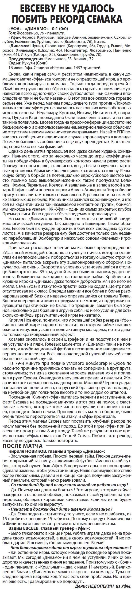 Уфа (Уфа) - Динамо (Москва) 0:1