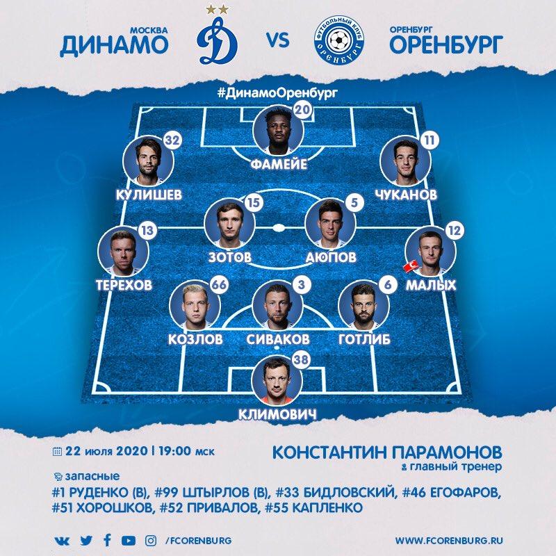 Динамо (Москва) - Оренбург (Оренбург) 0:1