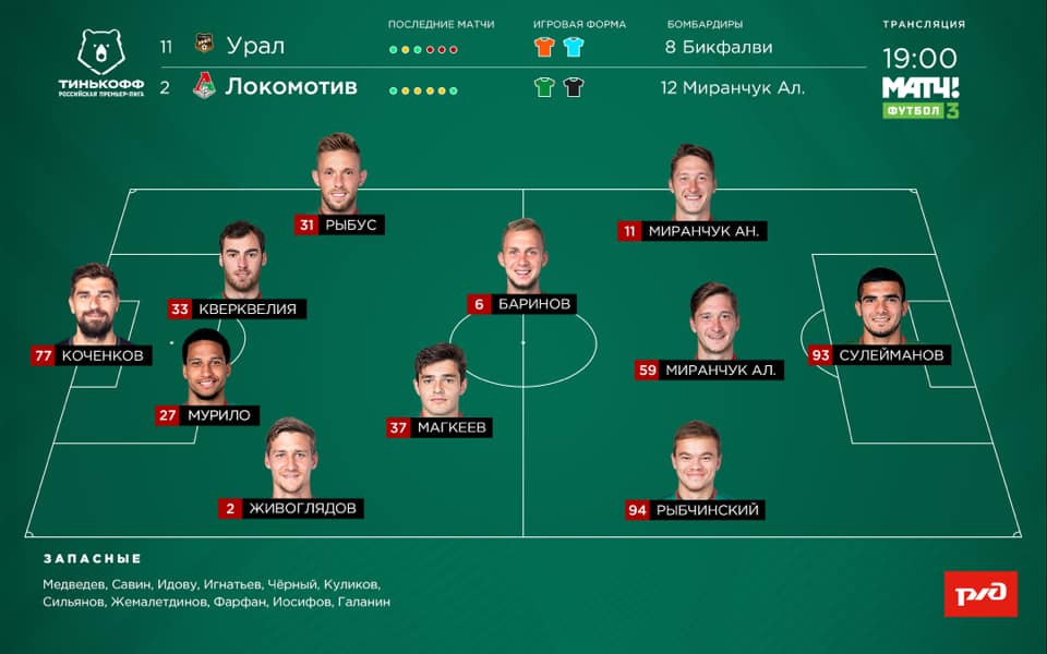 Урал (Екатеринбург) - Локомотив (Москва) 0:1. Нажмите, чтобы посмотреть истинный размер рисунка