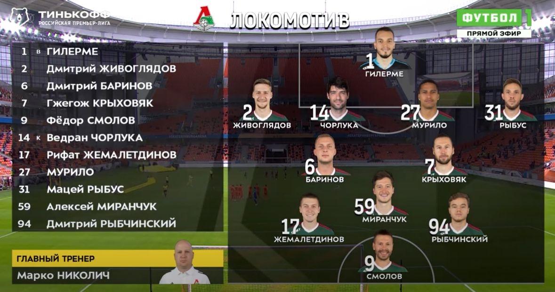 Урал (Екатеринбург) - Локомотив (Москва) 1:1. Нажмите, чтобы посмотреть истинный размер рисунка
