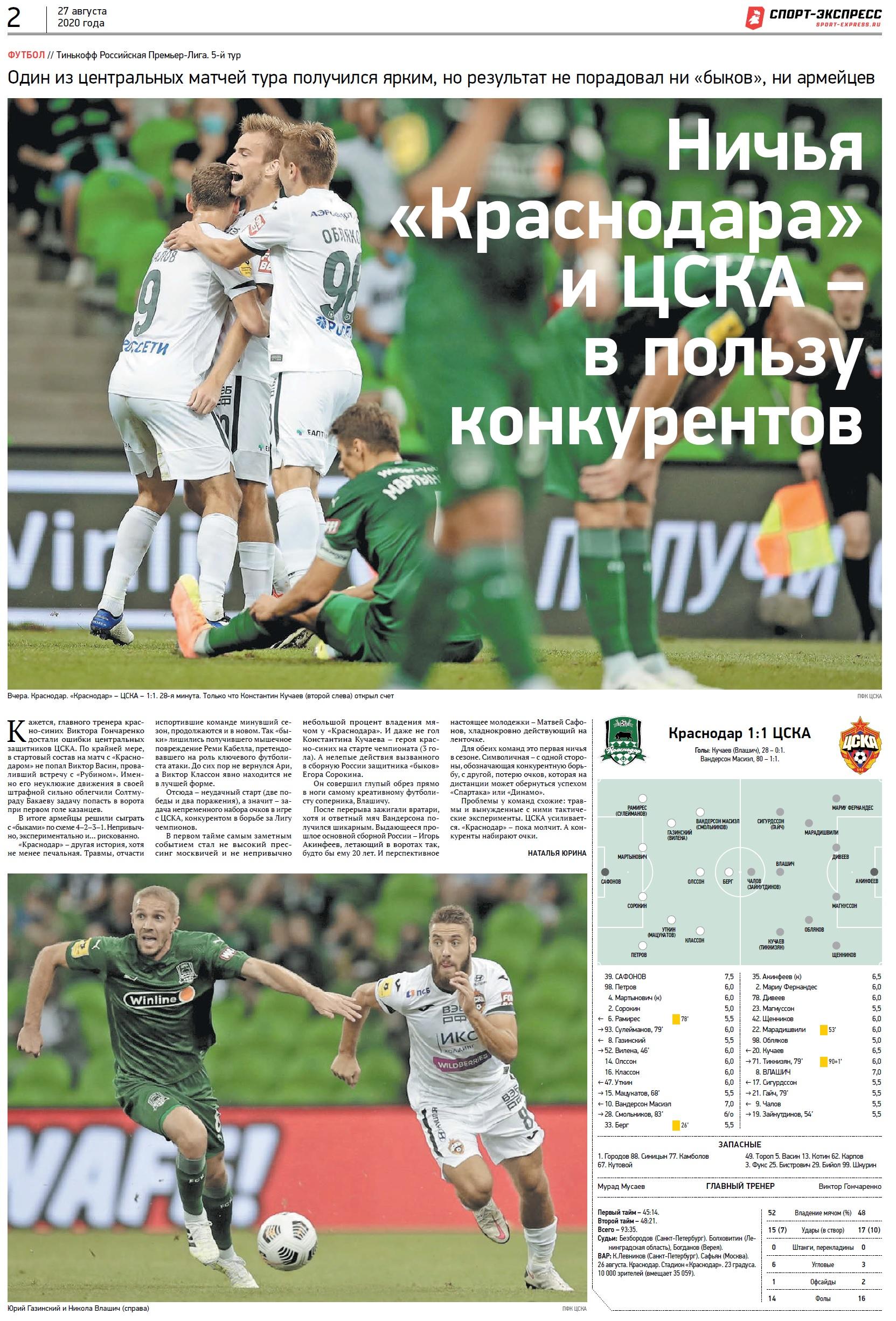 Краснодар (Краснодар) - ЦСКА (Москва) 1:1. Нажмите, чтобы посмотреть истинный размер рисунка