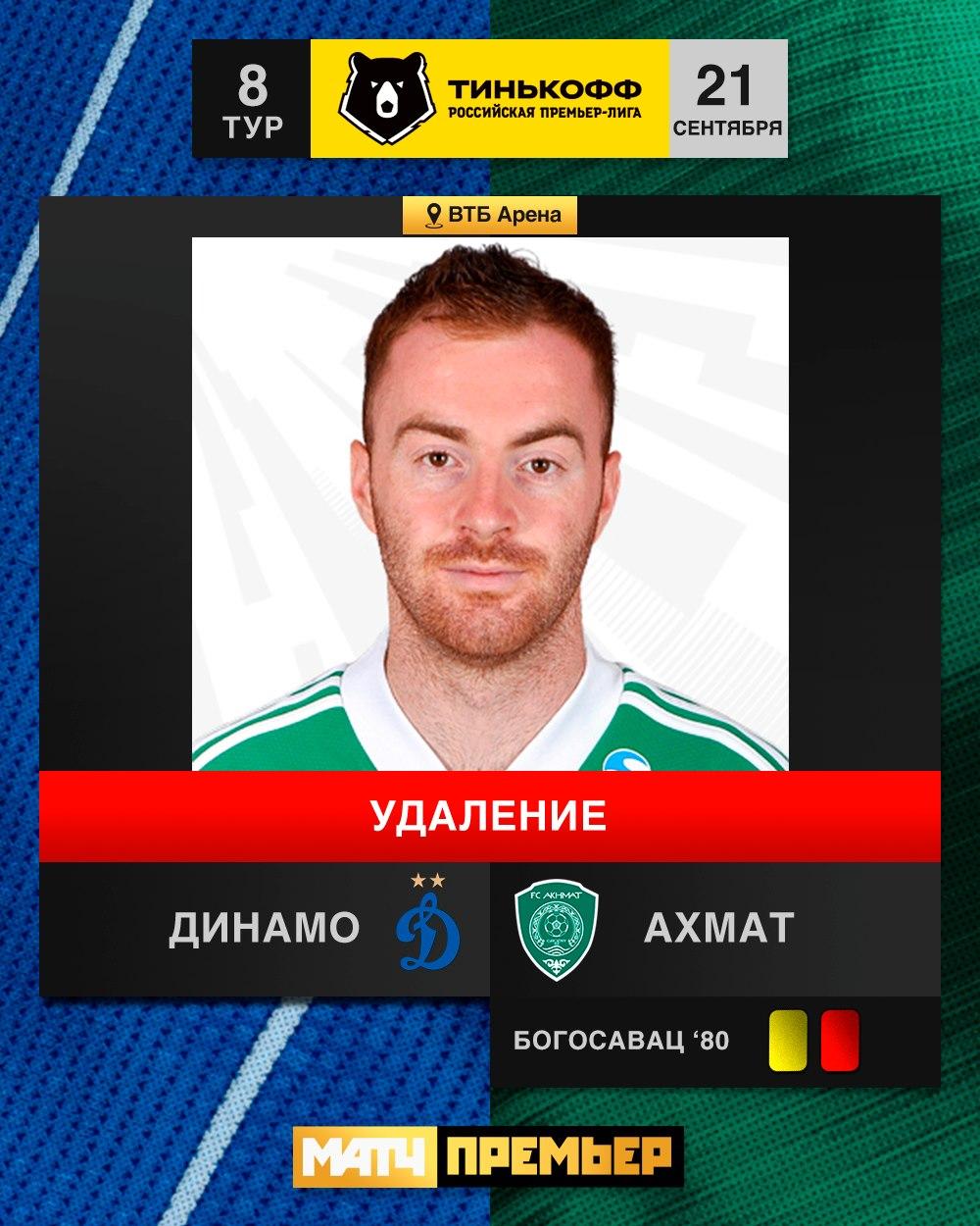 Динамо (Москва) - Ахмат (Грозный) 1:0. Нажмите, чтобы посмотреть истинный размер рисунка