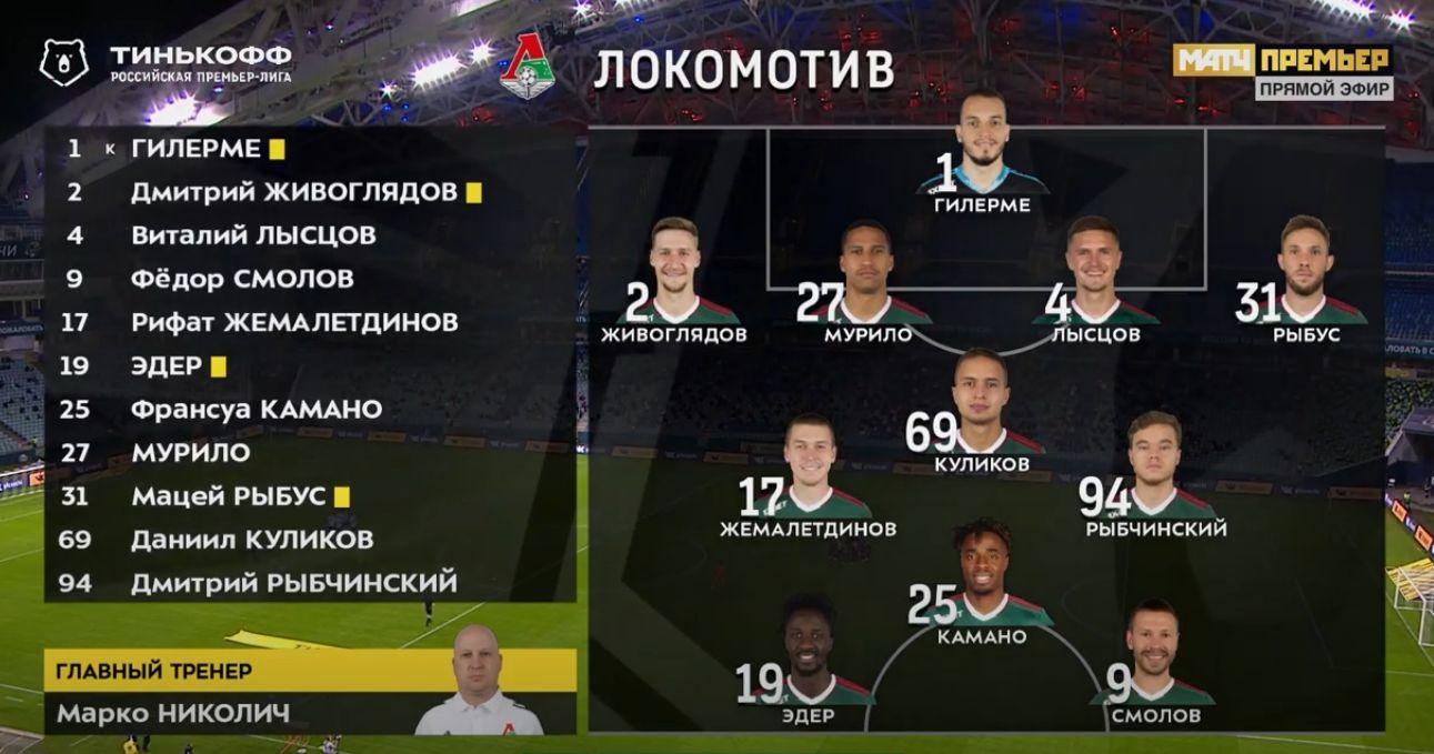 Сочи (Сочи) - Локомотив (Москва) 2:1. Нажмите, чтобы посмотреть истинный размер рисунка