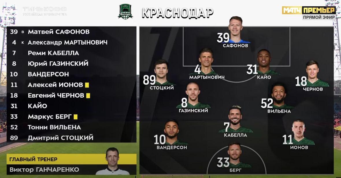 Арсенал (Тула) - Краснодар (Краснодар) 1:0. Нажмите, чтобы посмотреть истинный размер рисунка