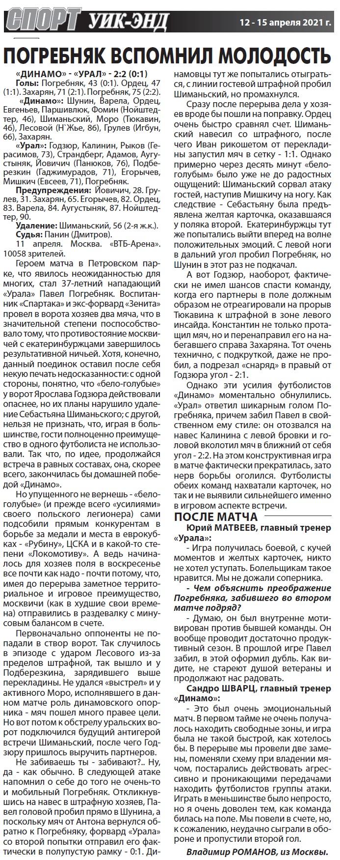 Динамо (Москва) - Урал (Екатеринбург) 2:2