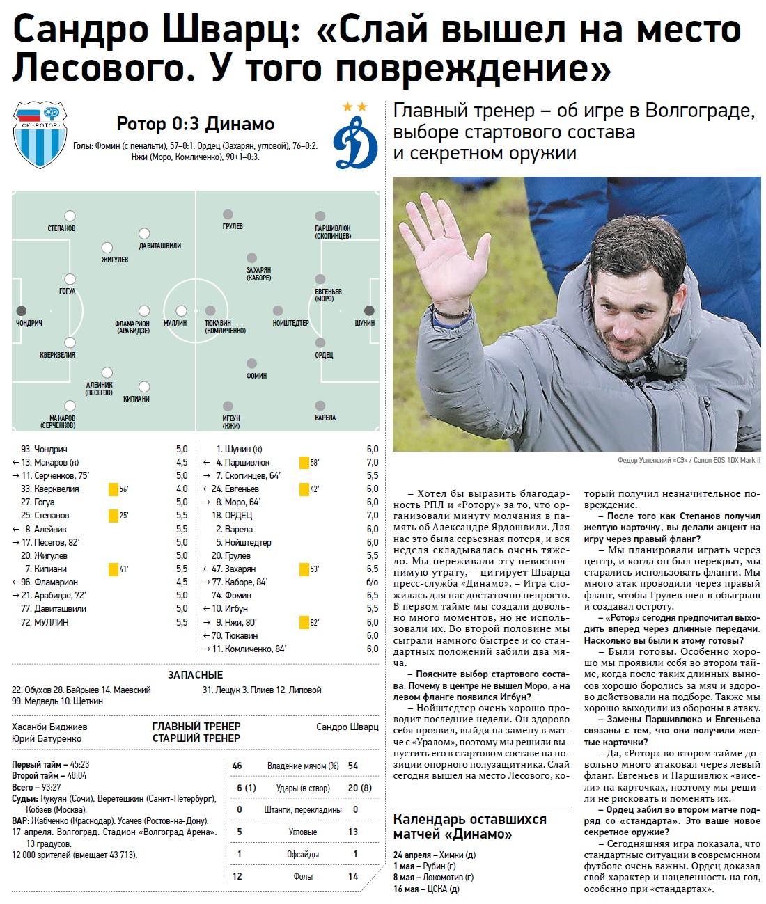 Ротор (Волгоград) - Динамо (Москва) 0:3. Нажмите, чтобы посмотреть истинный размер рисунка