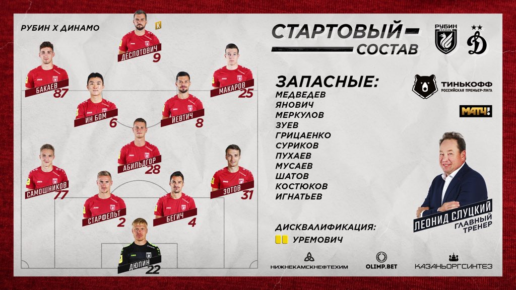 Рубин (Казань) - Динамо (Москва) 2:0. Нажмите, чтобы посмотреть истинный размер рисунка