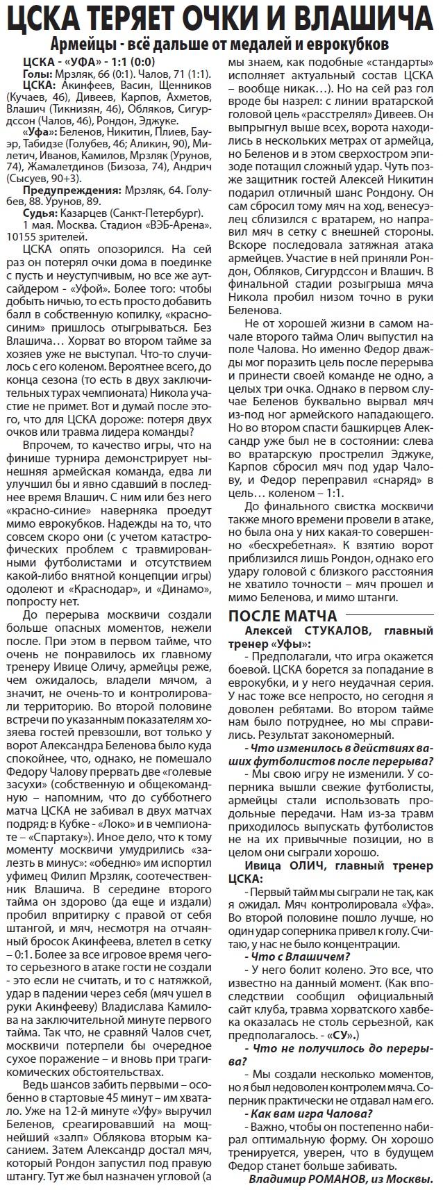 ЦСКА (Москва) - Уфа (Уфа) 1:1