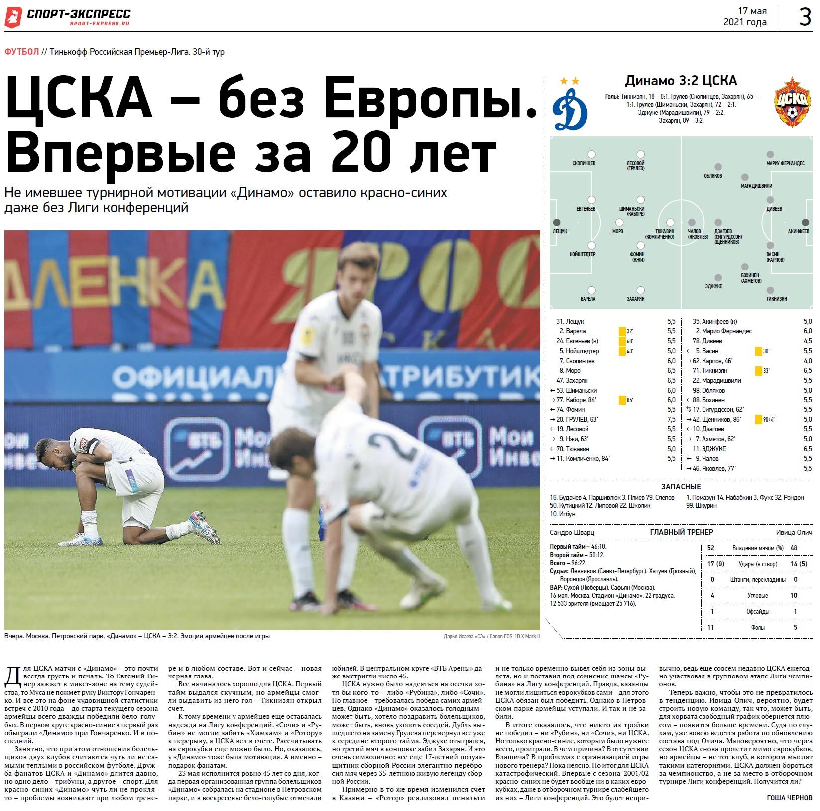 Динамо (Москва) - ЦСКА (Москва) 3:2. Нажмите, чтобы посмотреть истинный размер рисунка
