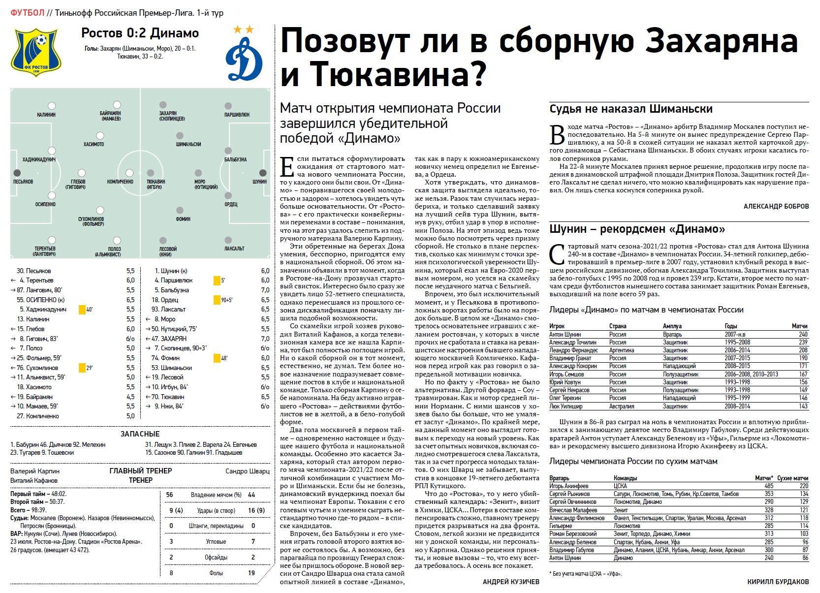 Ростов (Ростов-на-Дону) - Динамо (Москва) 0:2. Нажмите, чтобы посмотреть истинный размер рисунка