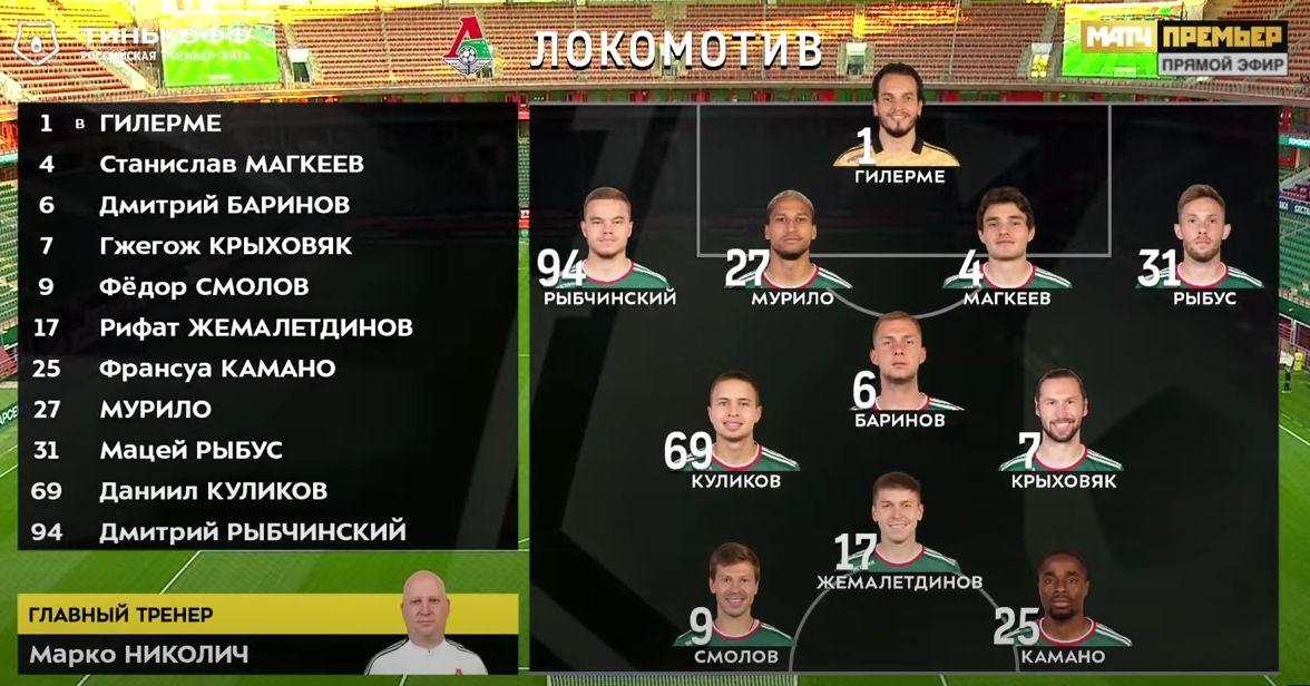 Локомотив (Москва) - Арсенал (Тула) 3:1. Нажмите, чтобы посмотреть истинный размер рисунка