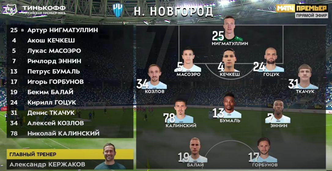 Нижний Новгород (Нижний Новгород) - ЦСКА (Москва) 0:2. Нажмите, чтобы посмотреть истинный размер рисунка
