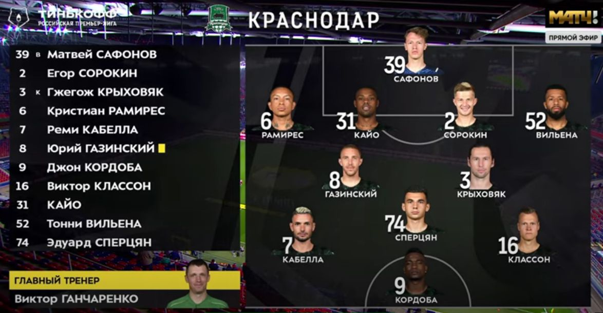 ЦСКА (Москва) - Краснодар (Краснодар) 0:0. Нажмите, чтобы посмотреть истинный размер рисунка