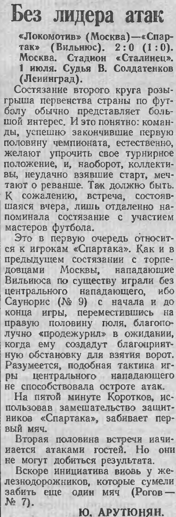 Локомотив (Москва) - Спартак (Вильнюс) 2:0