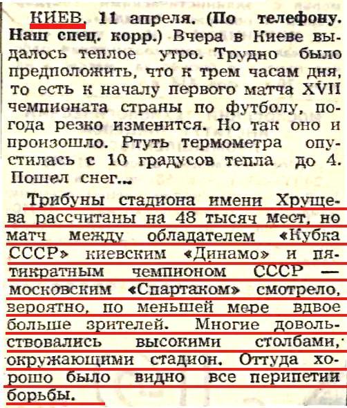 Динамо (Киев) - Спартак (Москва) 0:0