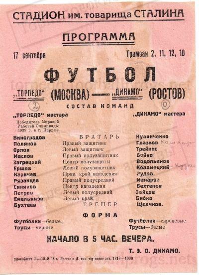 Динамо (Ростов-на-Дону) - Торпедо (Москва) 0:2