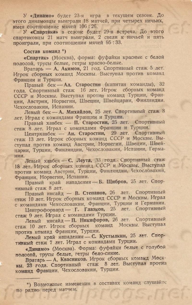 Динамо (Москва) - Спартак (Москва) 3:3. Нажмите, чтобы посмотреть истинный размер рисунка