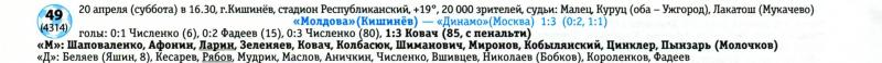Молдова (Кишинев) - Динамо (Москва) 1:3. Нажмите, чтобы посмотреть истинный размер рисунка