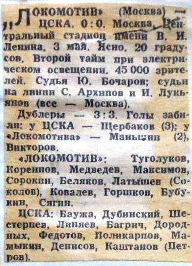 Локомотив (Москва) - ЦСКА (Москва) 0:0