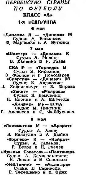Нефтяник (Баку) - Авангард (Харьков) 1:0