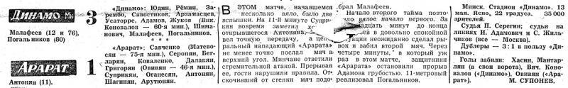 Динамо (Минск) - Арарат (Ереван) 3:1. Нажмите, чтобы посмотреть истинный размер рисунка