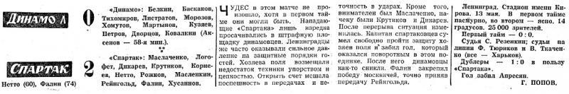 Динамо (Ленинград) - Спартак (Москва) 0:2. Нажмите, чтобы посмотреть истинный размер рисунка
