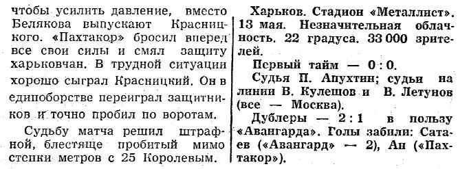 Авангард (Харьков) - Пахтакор (Ташкент) 2:1