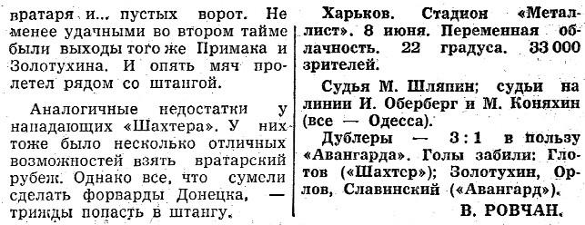 Авангард (Харьков) - Шахтер (Донецк) 0:0