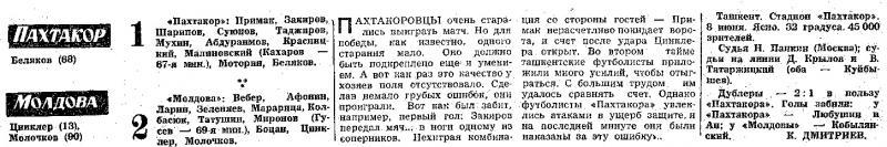 Пахтакор (Ташкент) - Молдова (Кишинев) 1:2. Нажмите, чтобы посмотреть истинный размер рисунка