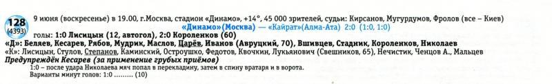 Динамо (Москва) - Кайрат (Алма-ата) 2:0. Нажмите, чтобы посмотреть истинный размер рисунка