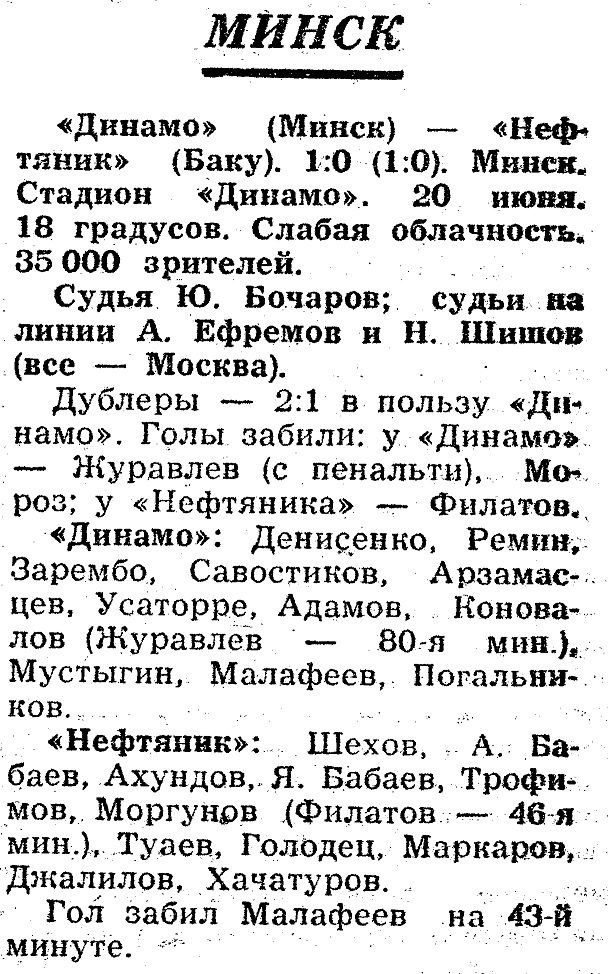 Динамо (Минск) - Нефтяник (Баку) 1:0