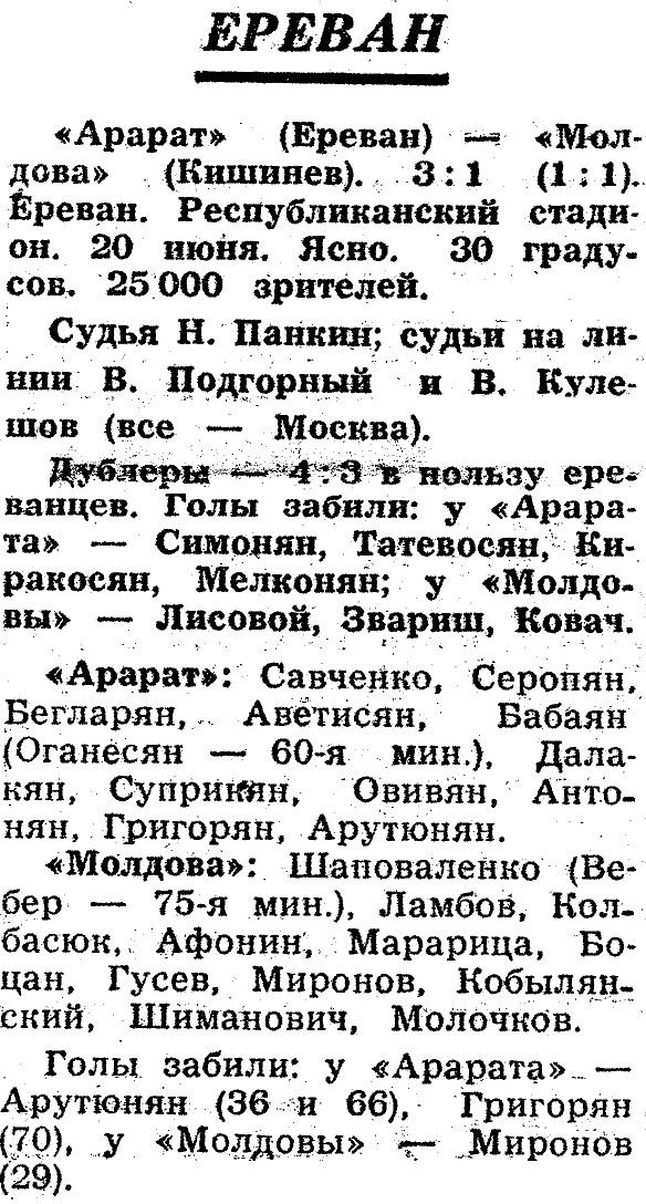 Арарат (Ереван) - Молдова (Кишинев) 3:1