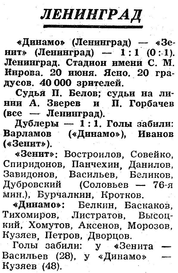 Динамо (Ленинград) - Зенит (Ленинград) 1:1