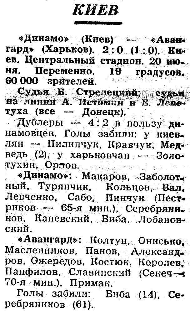 Динамо (Киев) - Авангард (Харьков) 2:0