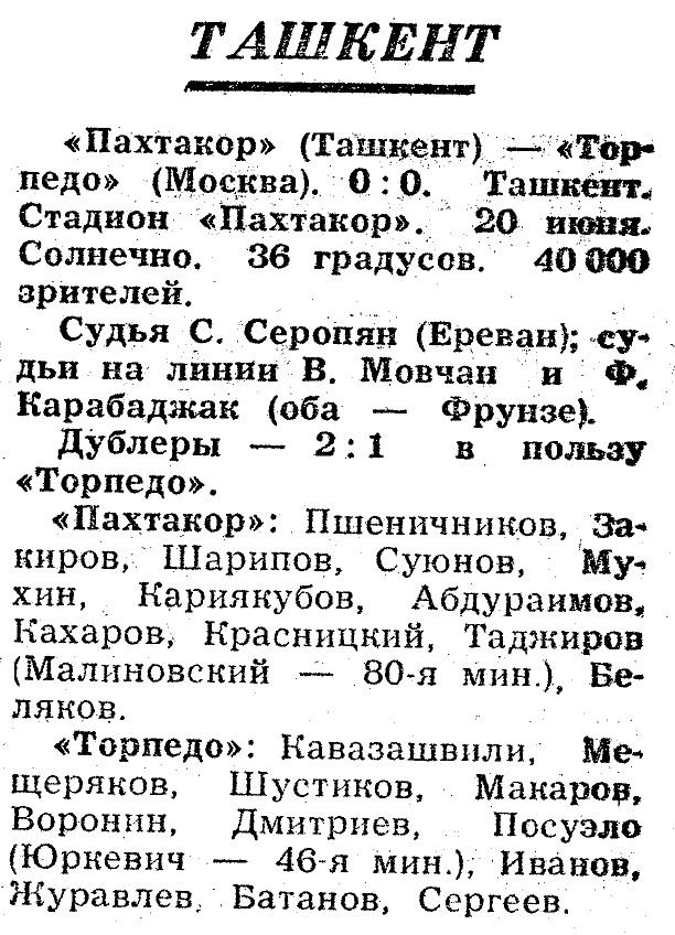 Пахтакор (Ташкент) - Торпедо (Москва) 0:0