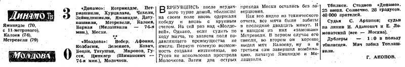 Динамо (Тбилиси) - Молдова (Кишинев) 3:0. Нажмите, чтобы посмотреть истинный размер рисунка
