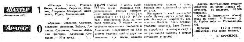 Шахтер (Донецк) - Арарат (Ереван) 1:0. Нажмите, чтобы посмотреть истинный размер рисунка