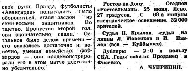 СКА (Ростов-на-Дону) - Авангард (Харьков) 7:1