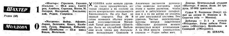 Шахтер (Донецк) - Молдова (Кишинев) 1:0. Нажмите, чтобы посмотреть истинный размер рисунка