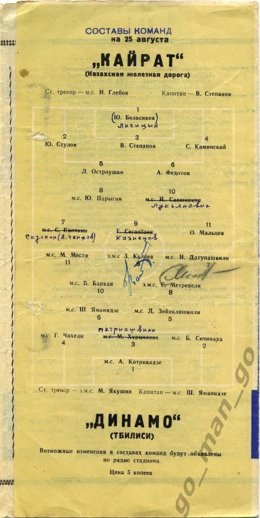 Кайрат (Алма-Ата) - Динамо (Тбилиси) 1:2