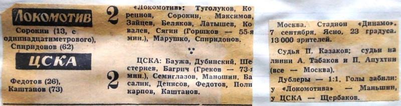 ЦСКА (Москва) - Локомотив (Москва) 2:2. Нажмите, чтобы посмотреть истинный размер рисунка