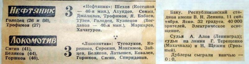 Нефтяник (Баку) - Локомотив (Москва) 3:3. Нажмите, чтобы посмотреть истинный размер рисунка